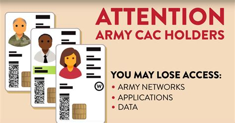 Activate authentication on Common Access Card by March 31