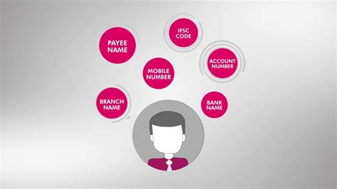 Axis Pay - Axis Bank's Unified Payment Interface (UPI) app