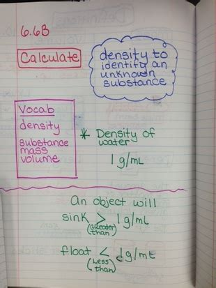 All Forms of Matter - Mrs