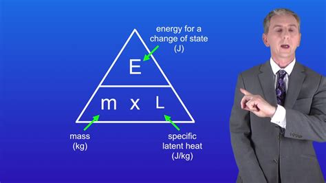 GCSE Science Physics (9-1) Specific Latent Heat - YouTube