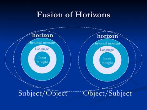 The Fusion of Horizons by Hans Georg Gadamer visualization