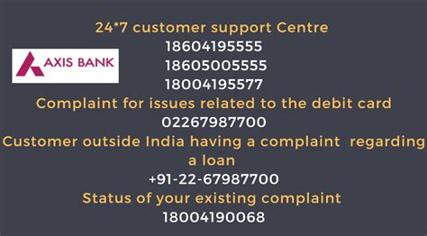 Axis Bank Complaint Toll Free Number